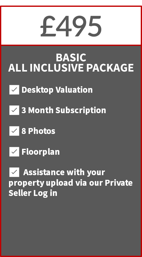 Basic All Inclusive Package